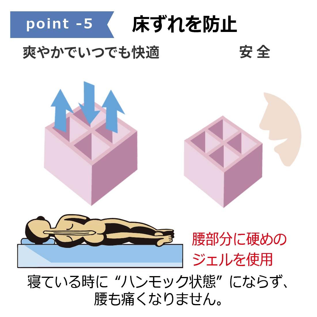 床ずれを防止