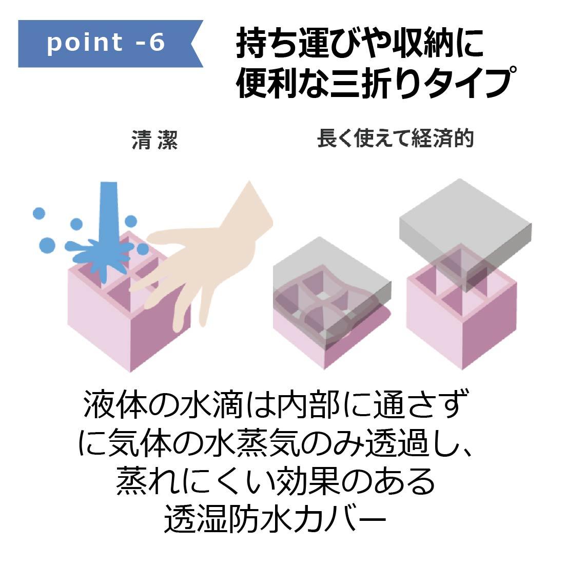 三折りタイプ